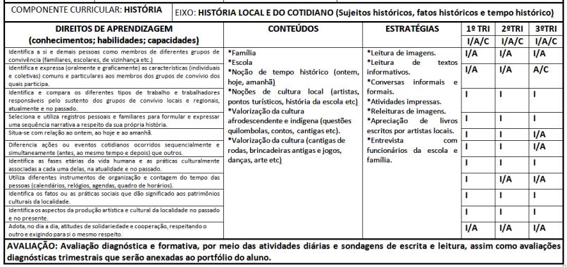 matriz-historia