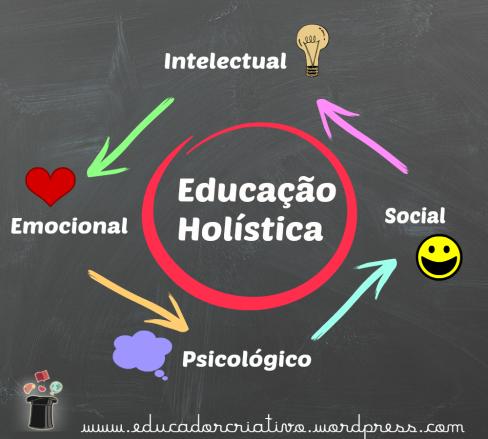 Ed. holistica.png